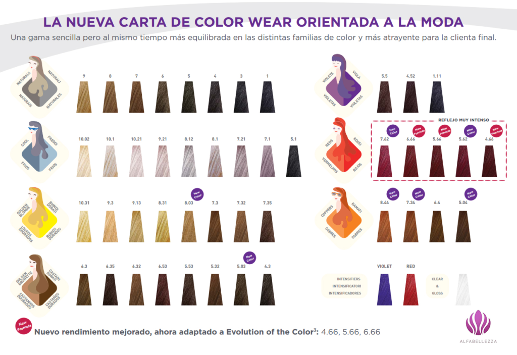 Color Wear Alfaparf Carta de Color